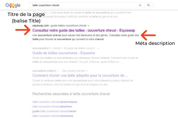 exemple balise Title et méta pour optimiser fiche produit