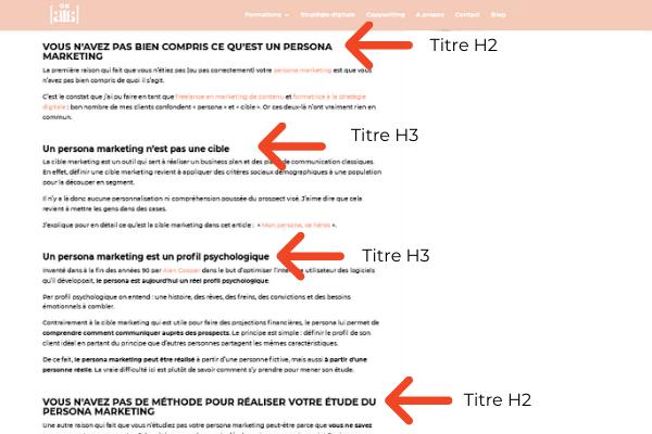 Exemple de balises HN pour optimiser fiche produit